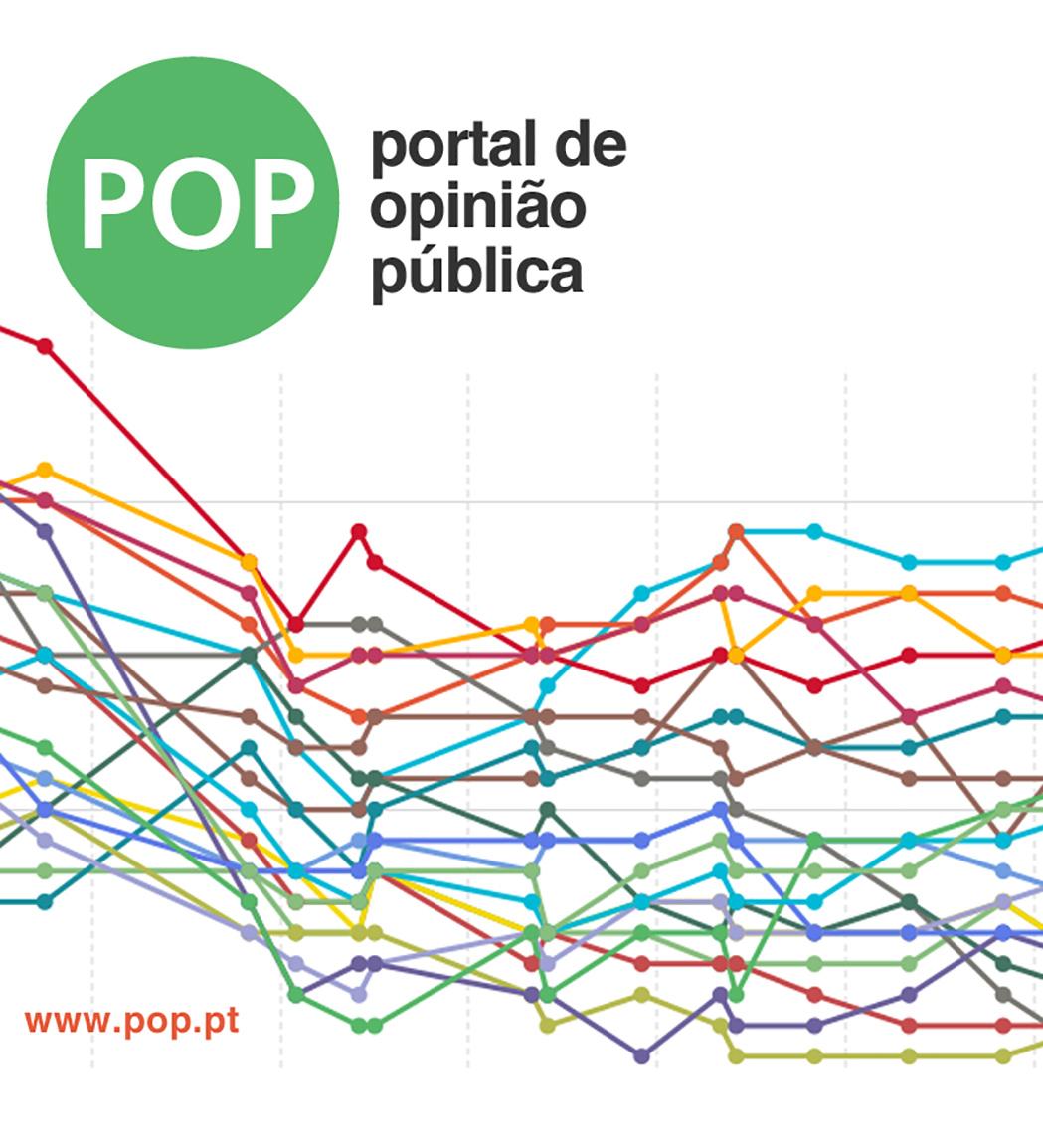 POP Portal de Opinião Pública